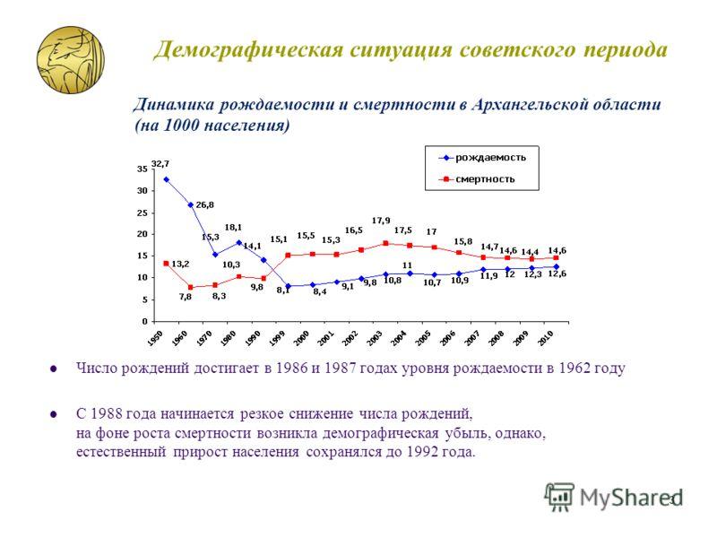 Демографическая ситуация советского периода Число рождений достигает в 1986 и 1987 годах уровня рождаемости в 1962 году С 1988 года начинается резкое снижение числа рождений, на фоне роста смертности возникла демографическая убыль, однако, естественн