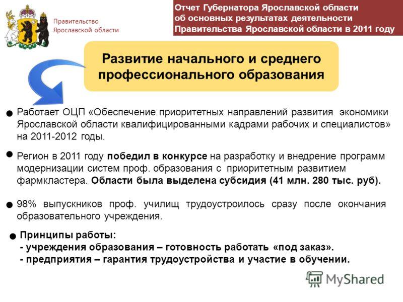 Правительство Ярославской области 98% выпускников проф. училищ трудоустроилось сразу после окончания образовательного учреждения. Регион в 2011 году победил в конкурсе на разработку и внедрение программ модернизации систем проф. образования с приорит