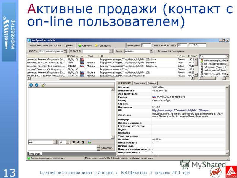 Средний риэлторский бизнес в Интернет / В.В.Щеблецов / февраль 2011 года 13 Активные продажи (контакт с on-line пользователем)