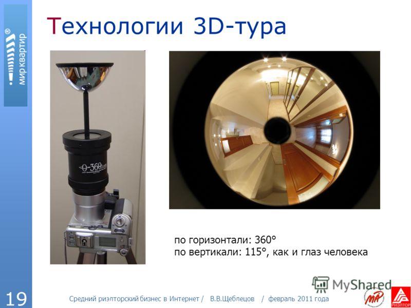Средний риэлторский бизнес в Интернет / В.В.Щеблецов / февраль 2011 года 19 Технологии 3D-тура по горизонтали: 360° по вертикали: 115°, как и глаз человека
