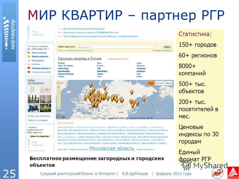 Средний риэлторский бизнес в Интернет / В.В.Щеблецов / февраль 2011 года 25 МИР КВАРТИР – партнер РГР Статистика: 150+ городов 60+ регионов 8000+ компаний 500+ тыс. объектов 200+ тыс. посетителей в мес. Ценовые индексы по 30 городам Единый формат РГР