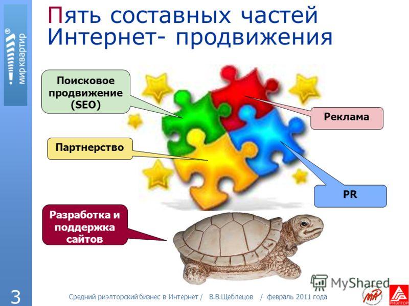 Средний риэлторский бизнес в Интернет / В.В.Щеблецов / февраль 2011 года 3 Пять составных частей Интернет- продвижения PR Поисковое продвижение (SEO) Реклама Партнерство Разработка и поддержка сайтов