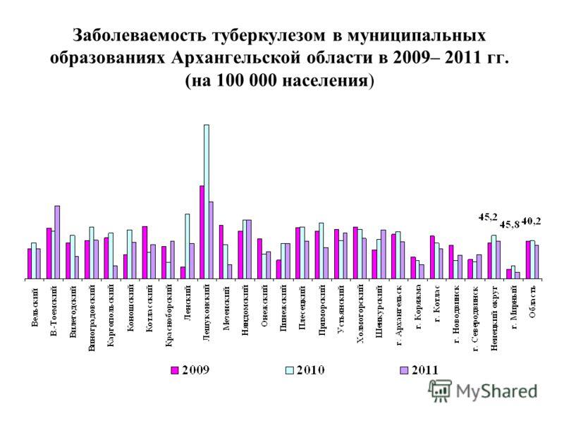 Заболеваемость туберкулезом в муниципальных образованиях Архангельской области в 2009– 2011 гг. (на 100 000 населения)