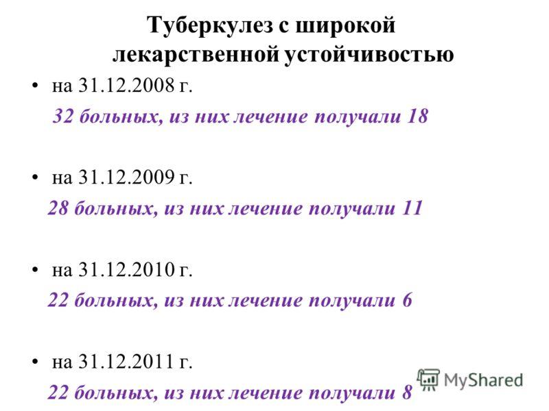 Туберкулез с широкой лекарственной устойчивостью на 31.12.2008 г. 32 больных, из них лечение получали 18 на 31.12.2009 г. 28 больных, из них лечение получали 11 на 31.12.2010 г. 22 больных, из них лечение получали 6 на 31.12.2011 г. 22 больных, из ни