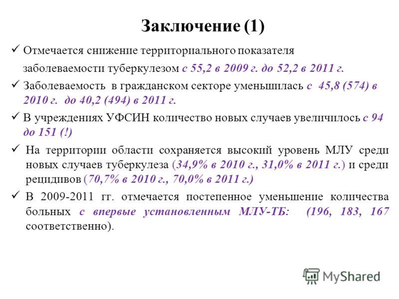 Заключение (1) Отмечается снижение территориального показателя заболеваемости туберкулезом с 55,2 в 2009 г. до 52,2 в 2011 г. Заболеваемость в гражданском секторе уменьшилась с 45,8 (574) в 2010 г. до 40,2 (494) в 2011 г. В учреждениях УФСИН количест