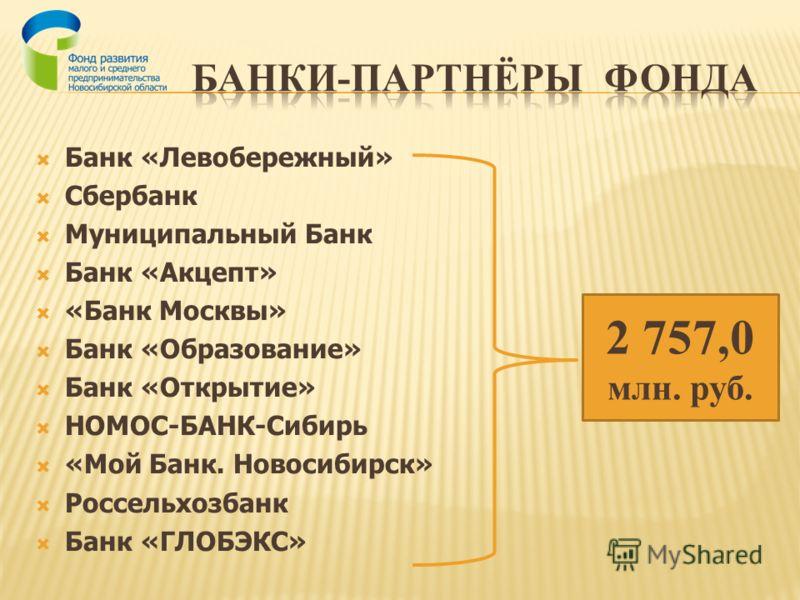 Банк «Левобережный» Сбербанк Муниципальный Банк Банк «Акцепт» «Банк Москвы» Банк «Образование» Банк «Открытие» НОМОС-БАНК-Сибирь «Мой Банк. Новосибирск» Россельхозбанк Банк «ГЛОБЭКС» 2 757,0 млн. руб.