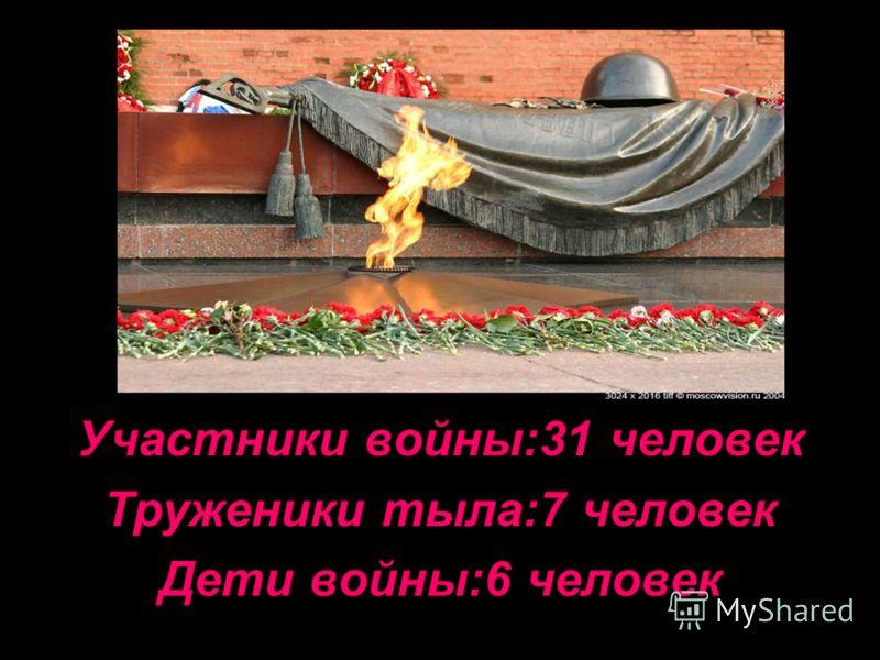 Участники войны:31 человек Труженики тыла:7 человек Дети войны:6 человек