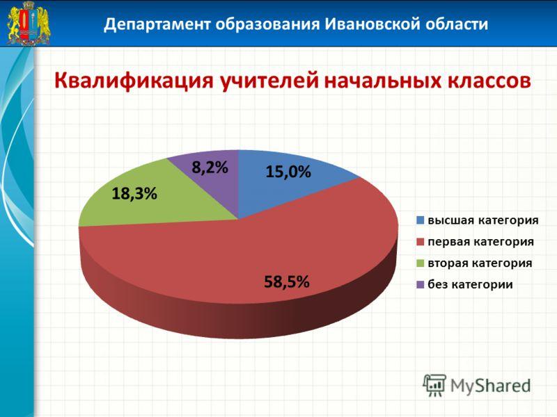 Департамент образования Ивановской области Квалификация учителей начальных классов