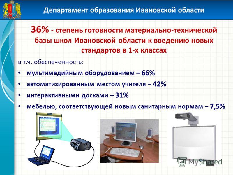 36% - степень готовности материально-технической базы школ Ивановской области к введению новых стандартов в 1-х классах Департамент образования Ивановской области в т.ч. обеспеченность: мультимедийным оборудованием – 66% автоматизированным местом учи