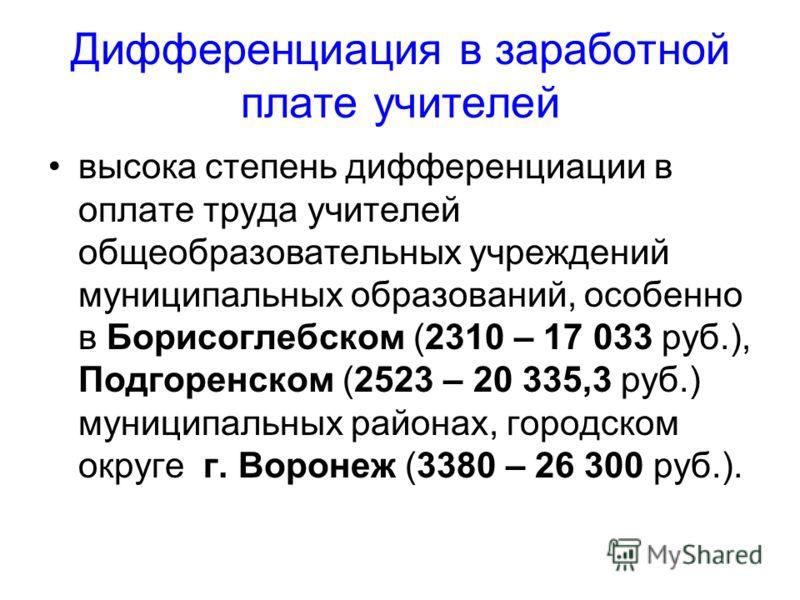 Дифференциация в заработной плате учителей высока степень дифференциации в оплате труда учителей общеобразовательных учреждений муниципальных образований, особенно в Борисоглебском (2310 – 17 033 руб.), Подгоренском (2523 – 20 335,3 руб.) муниципальн