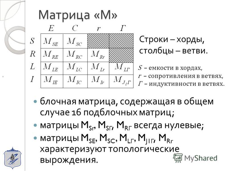 Матрица « М », Строки – хорды, столбцы – ветви. S – емкости в хордах, r – сопротивления в ветвях, Г – индуктивности в ветвях. блочная матрица, содержащая в общем случае 16 под блочных матриц ; матрицы M Sr, M S Г, M R Г всегда нулевые ; матрицы M SE,