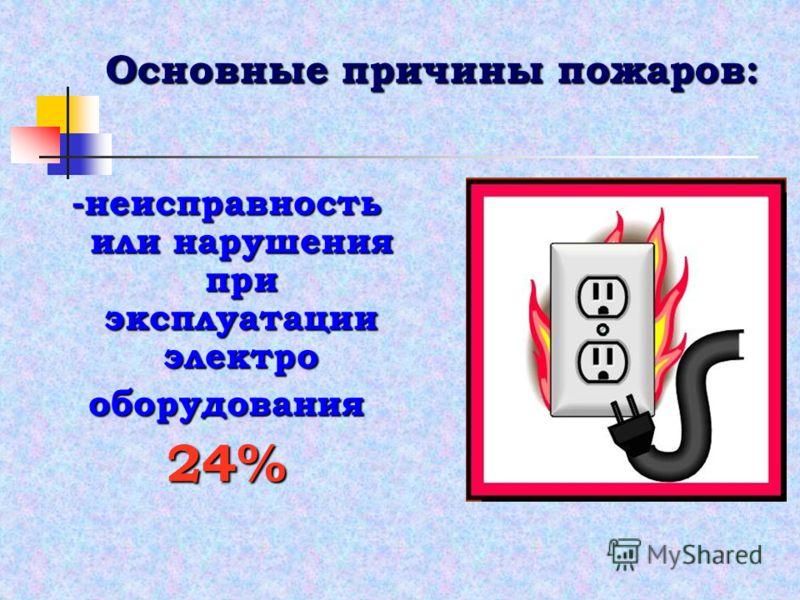 Основные причины пожаров: -неосторожное обращение с огнем 44%