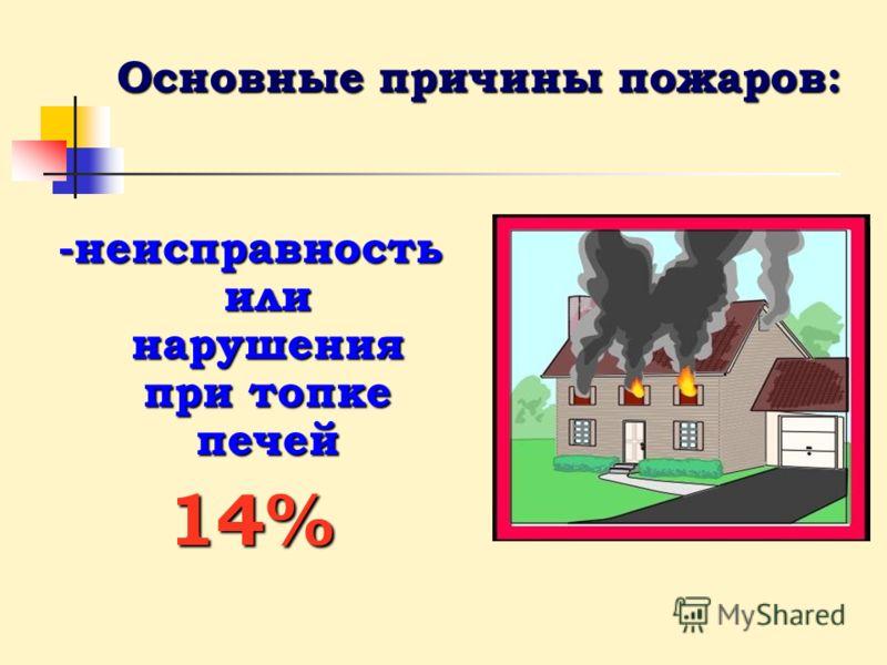 Основные причины пожаров: -неисправность или нарушения при эксплуатации электро оборудования24%