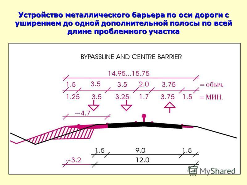 Устройство металлического барьера по оси дороги с уширением до одной дополнительной полосы по всей длине проблемного участка