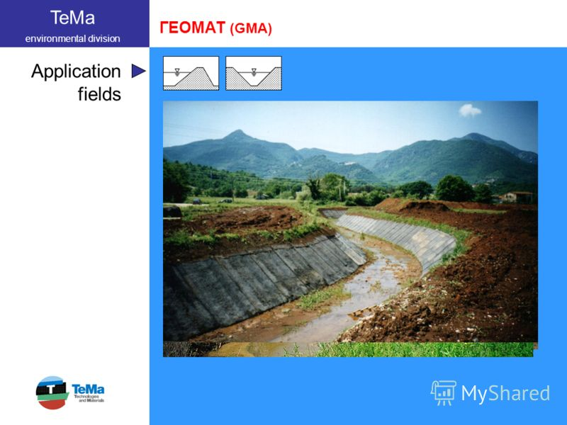 TeMa environmental division Application fields ГЕОМАТ (GMA)