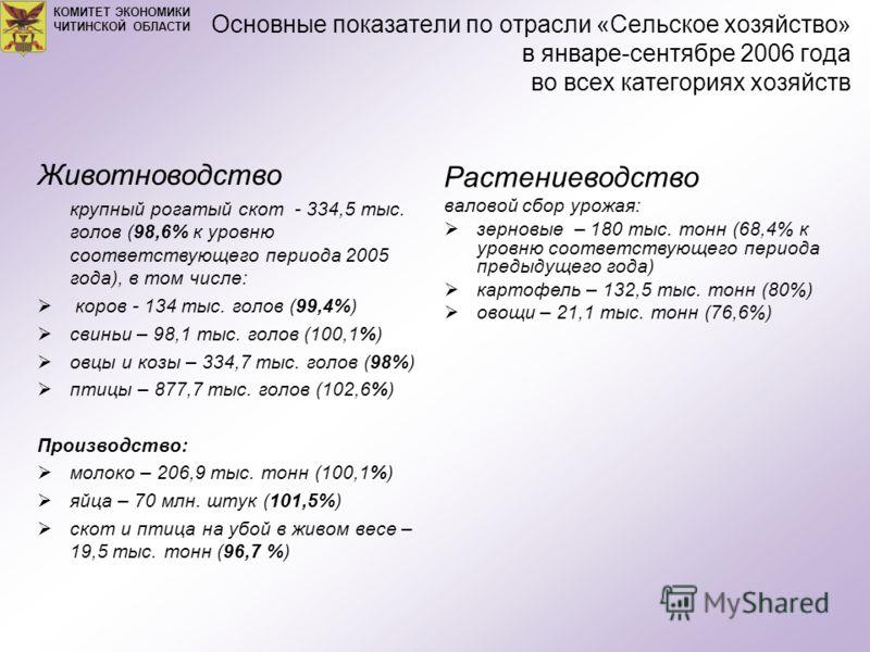 Основные показатели по отрасли «Сельское хозяйство» в январе-сентябре 2006 года во всех категориях хозяйств КОМИТЕТ ЭКОНОМИКИ ЧИТИНСКОЙ ОБЛАСТИ Животноводство крупный рогатый скот - 334,5 тыс. голов (98,6% к уровню соответствующего периода 2005 года)
