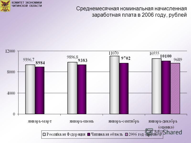 Среднемесячная номинальная начисленная заработная плата в 2006 году, рублей КОМИТЕТ ЭКОНОМИКИ ЧИТИНСКОЙ ОБЛАСТИ