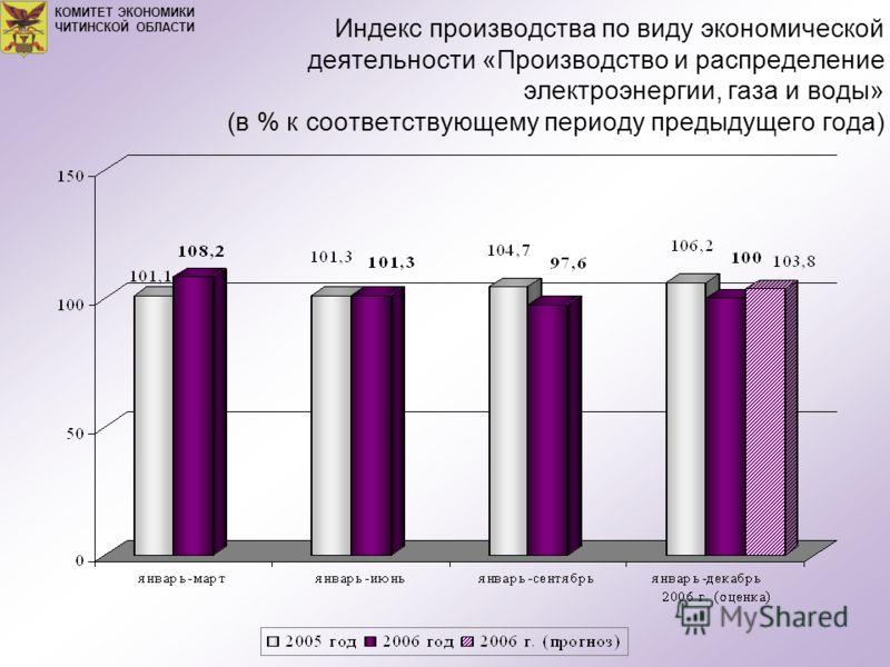 Индекс производства по виду экономической деятельности «Производство и распределение электроэнергии, газа и воды» (в % к соответствующему периоду предыдущего года) КОМИТЕТ ЭКОНОМИКИ ЧИТИНСКОЙ ОБЛАСТИ
