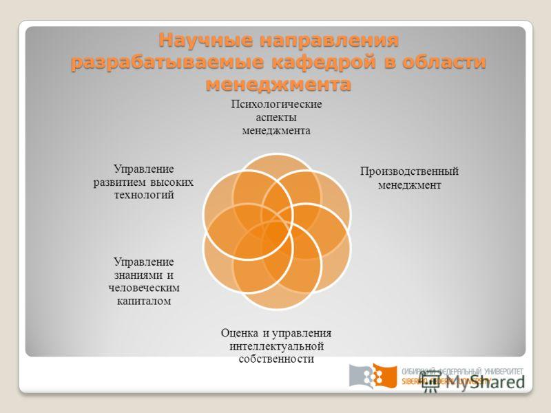 Научные направления разрабатываемые кафедрой в области менеджмента Психологические аспекты менеджмента Производственный менеджмент Оценка и управления интеллектуальной собственности Управление знаниями и человеческим капиталом Управление развитием вы