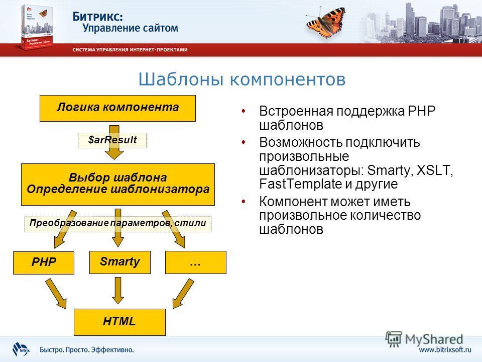 Встроенная поддержка PHP шаблонов Возможность подключить произвольные шаблонизаторы: Smarty, XSLT, FastTemplate и другие Компонент может иметь произвольное количество шаблонов Логика компонента Выбор шаблона Определение шаблонизатора PHP Smarty… HTML