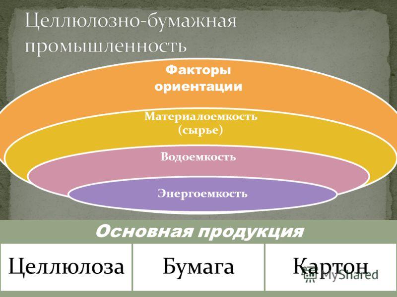 Факторы ориентации Материалоемкость (сырье) Водоемкость Энергоемкость Основная продукция ЦеллюлозаБумагаКартон