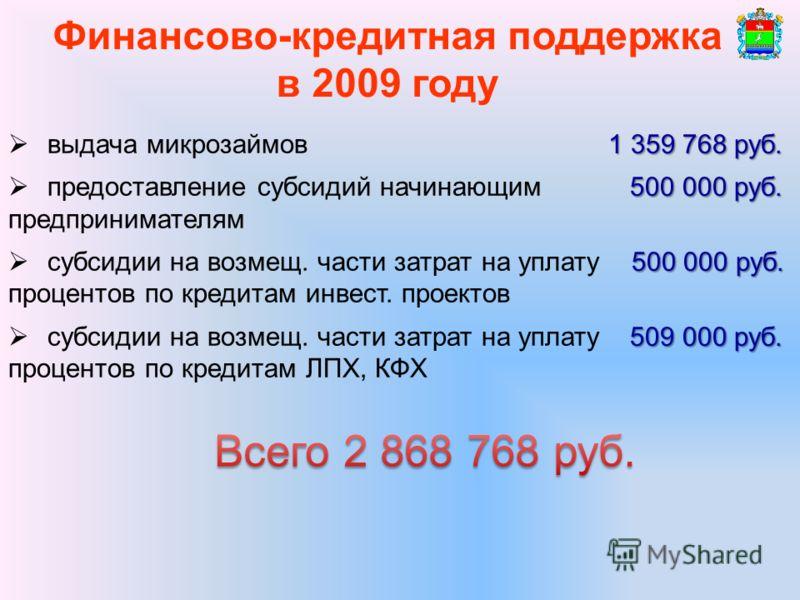 выдача микрозаймов предоставление субсидий начинающим предпринимателям субсидии на возмещ. части затрат на уплату процентов по кредитам инвест. проектов субсидии на возмещ. части затрат на уплату процентов по кредитам ЛПХ, КФХ Финансово-кредитная под