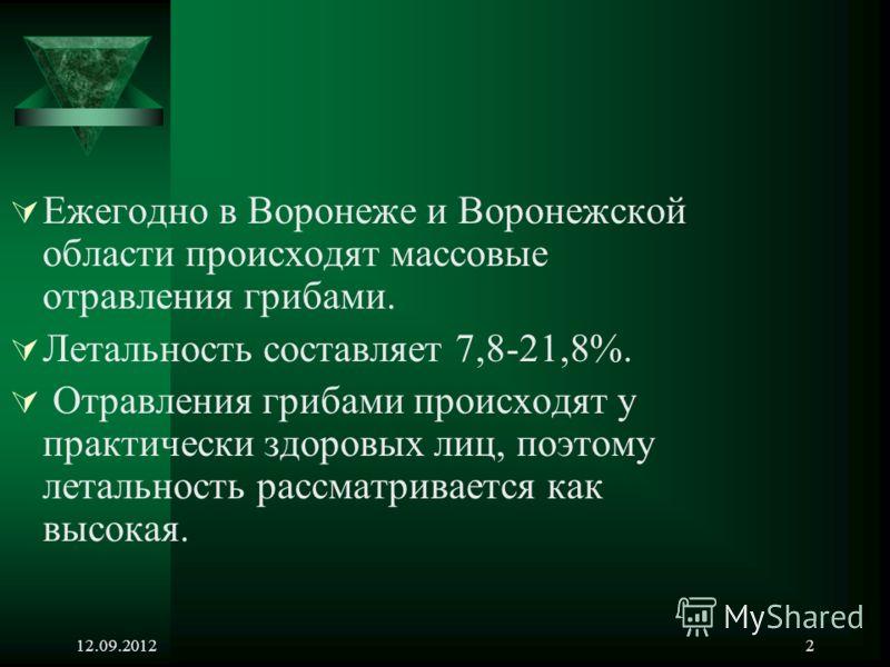 12.09.20122 Ежегодно в Воронеже и Воронежской области происходят массовые отравления грибами. Летальность составляет 7,8-21,8%. Отравления грибами происходят у практически здоровых лиц, поэтому летальность рассматривается как высокая.