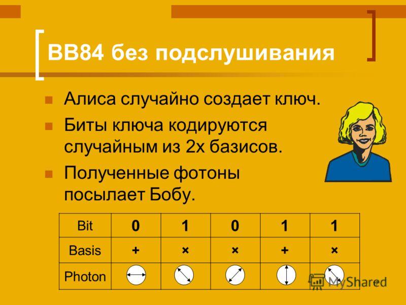 17 BB84 без подслушивания Алиса случайно создает ключ. Биты ключа кодируются случайным из 2х базисов. Полученные фотоны посылает Бобу. Bit 01011 Basis+××+× Photon