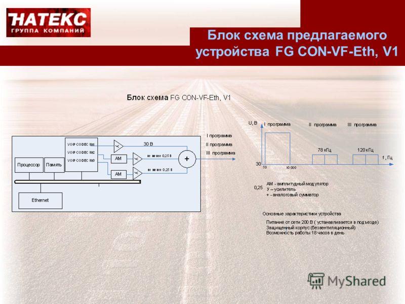 Блок схема предлагаемого устройства FG CON-VF-Eth, V1