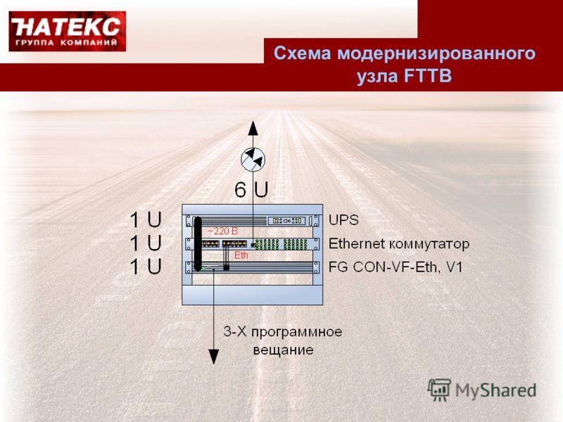 [a1] Убран союз «и»[a1] Схема модернизированного узла FTTB