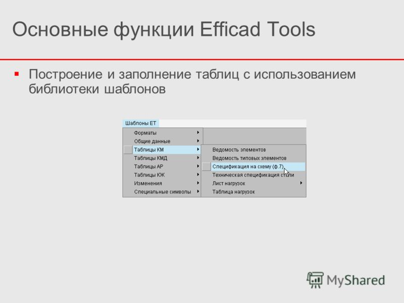 Построение и заполнение таблиц с использованием библиотеки шаблонов