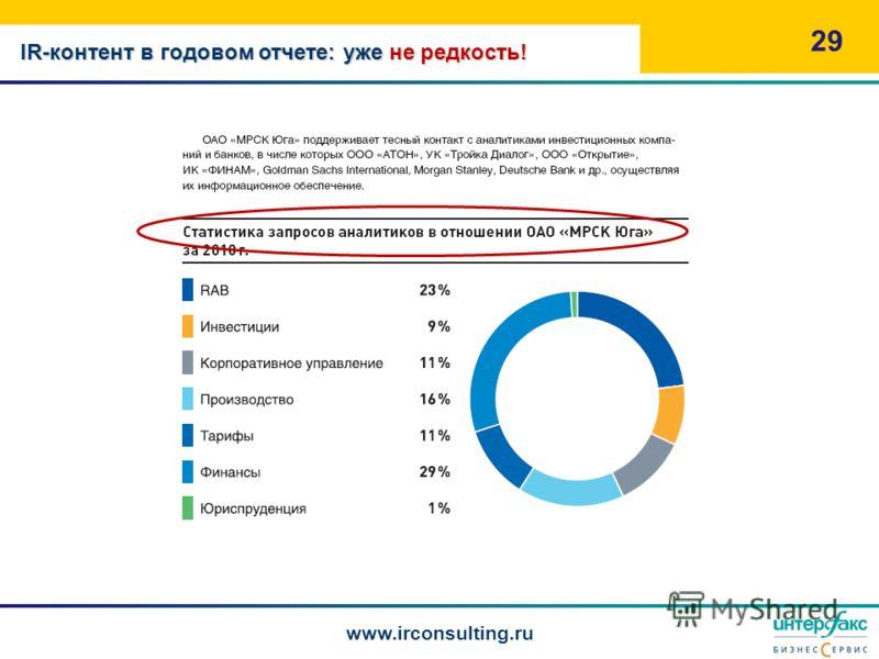 29 www.irconsulting.ru IR-контент в годовом отчете: уже не редкость!