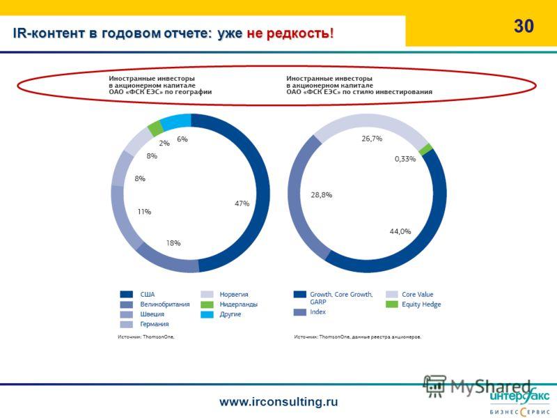 30 www.irconsulting.ru IR-контент в годовом отчете: уже не редкость!