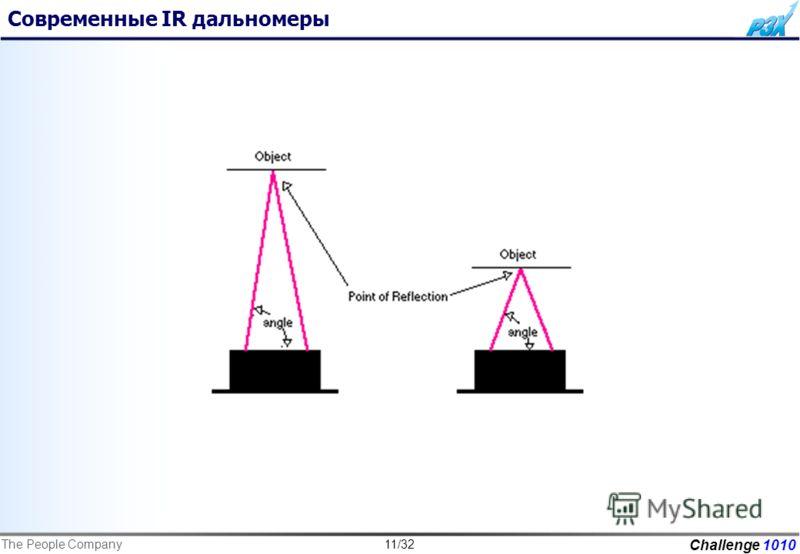 10/32 Challenge 1010 The People Company Принцип работы инфракрасного детектора IR LED IR PD