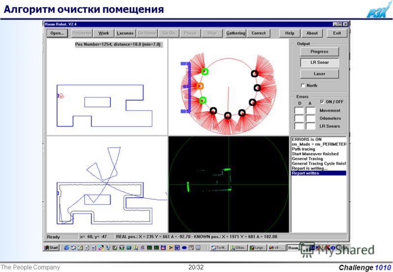 19/32 Challenge 1010 The People Company Позиционирование робота на карте 360-градусный обзор помещения производимых LRS
