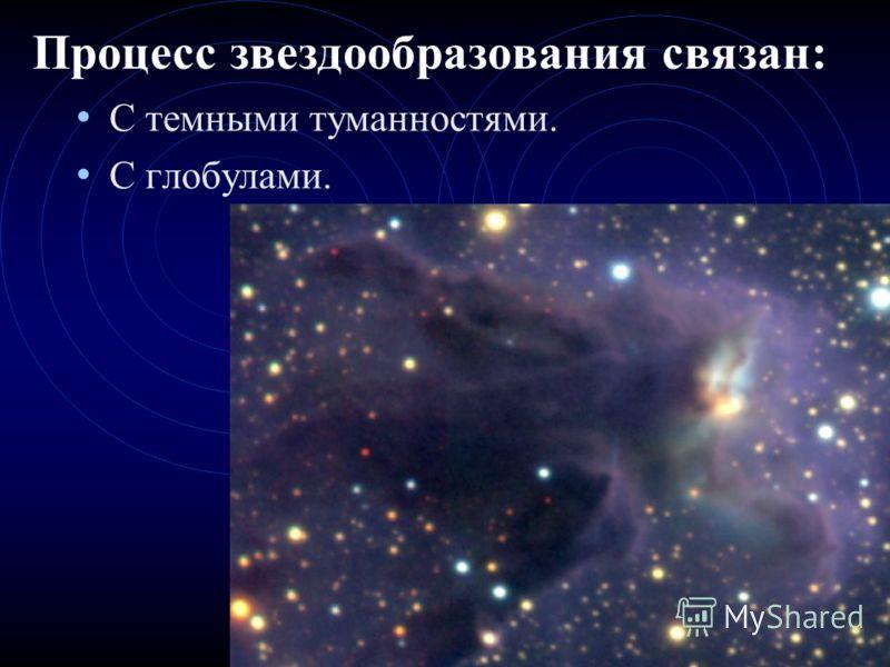 Процесс звездообразования связан: С темными туманностями. С глобулами.