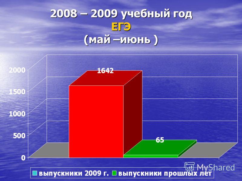 2008 – 2009 учебный год ЕГЭ (май –июнь )