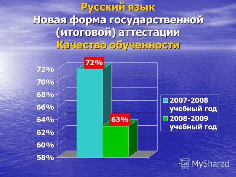 Русский язык Новая форма государственной (итоговой) аттестации Качество обученности