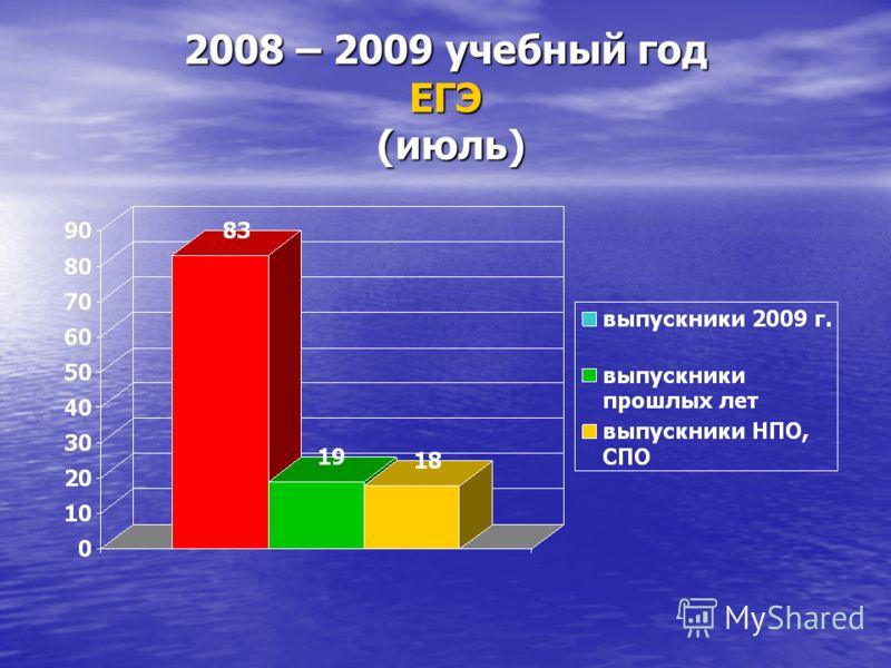 2008 – 2009 учебный год ЕГЭ (июль)