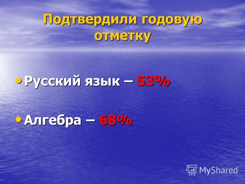Подтвердили годовую отметку Русский язык – 53% Русский язык – 53% Алгебра – 68% Алгебра – 68%