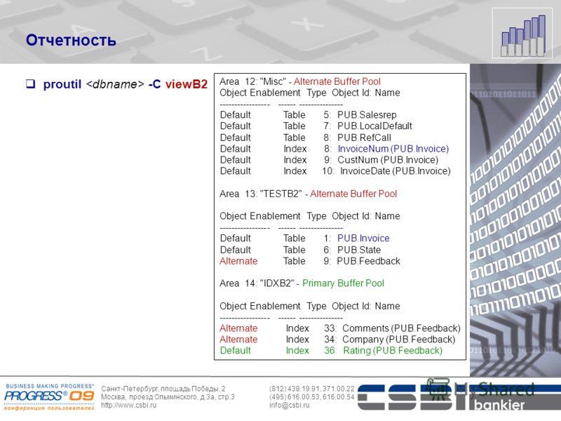 Санкт-Петербург, площадь Победы, 2(812) 438.19.91, 371.00.22 Москва, проезд Ольминского, д.3а, стр.3 (495) 616.00.53, 616.00.54 http://www.csbi.ru info@csbi.ru Отчетность Database -> Reports -> Alternate Buffer Pool 30/09/09 16:35:55 PROGRESS Report