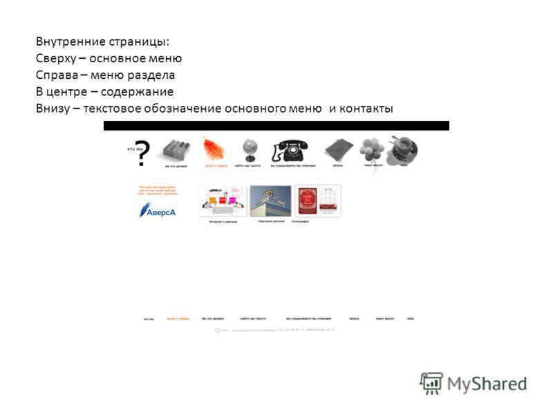 Внутренние страницы: Сверху – основное меню Справа – меню раздела В центре – содержание Внизу – текстовое обозначение основного меню и контакты
