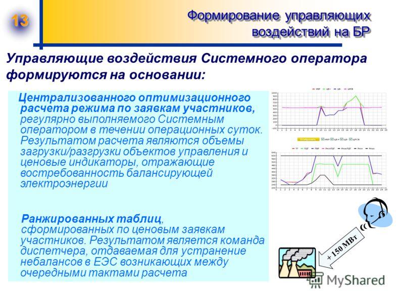 13 Формирование управляющих воздействий на БР Централизованного оптимизационного расчета режима по заявкам участников, регулярно выполняемого Системным оператором в течении операционных суток. Результатом расчета являются объемы загрузки/разгрузки об