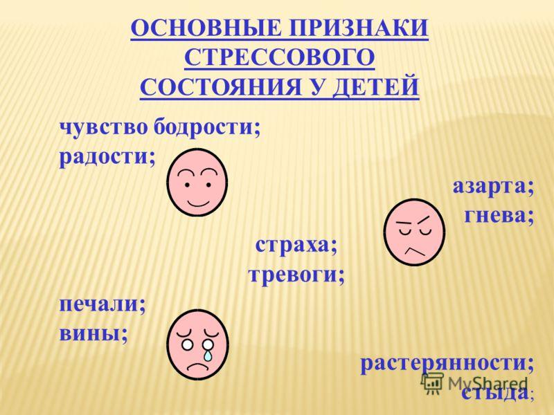 чувство бодрости; радости; азарта; гнева; страха; тревоги; печали; вины; растерянности; стыда ; ОСНОВНЫЕ ПРИЗНАКИ СТРЕССОВОГО СОСТОЯНИЯ У ДЕТЕЙ
