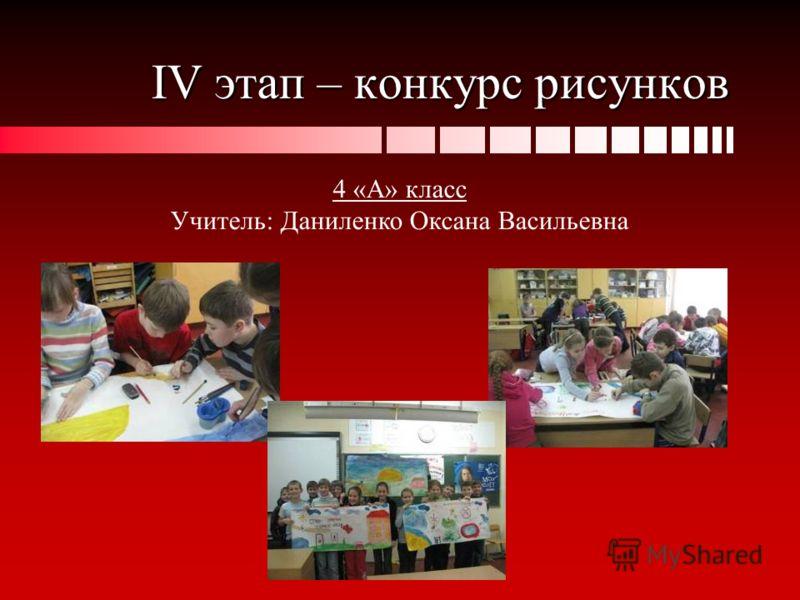 IV этап – конкурс рисунков 4 «А» класс Учитель: Даниленко Оксана Васильевна