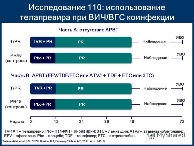 Исследование 110: использование телапревира при ВИЧ / ВГС коинфекции Часть A: отсутствие АРВТ 2404872 Недели 1236 PR T/PR TVR + PR Наблюдение УВО Follow-up PR48 (контроль) УВО Pbo + PR PR Follow-up PR48 (контроль) УВО Pbo + PR T/PR TVR + PR Follow-up