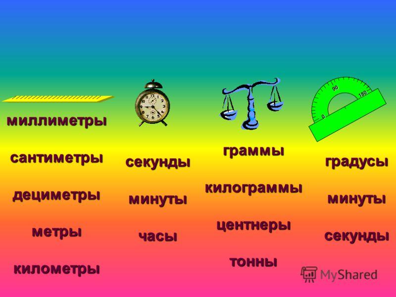 0 90 180 Что в чём измеряют? Длину Время Массу Углы секунды минуты часы миллиметры сантиметры дециметры метры километры граммы килограммы центнеры тонны градусы минуты секунды