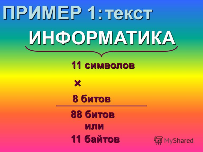 ПРИМЕР 1: ИНФОРМАТИКА 11 символов 8 битов 88 битов или 11 байтов текст