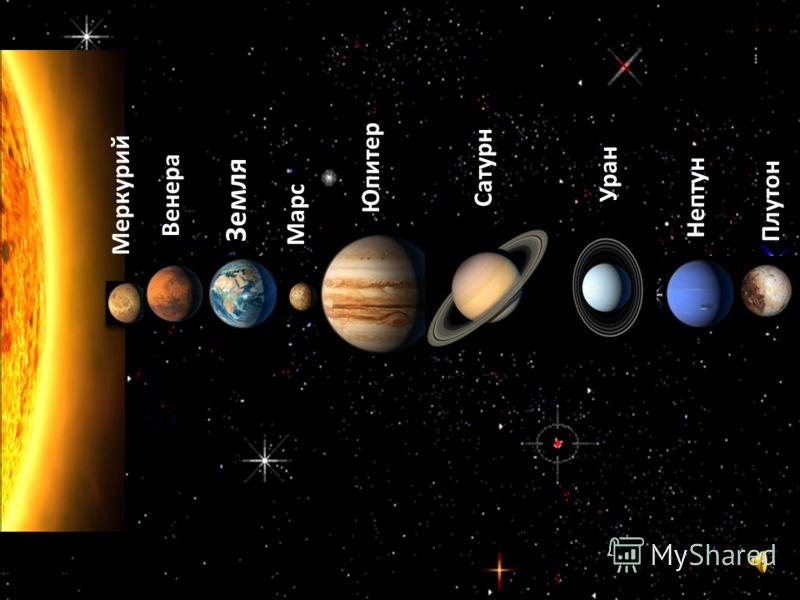 Меркурий Венера Земля Марс Юпитер Сатурн Нептун Уран Плутон