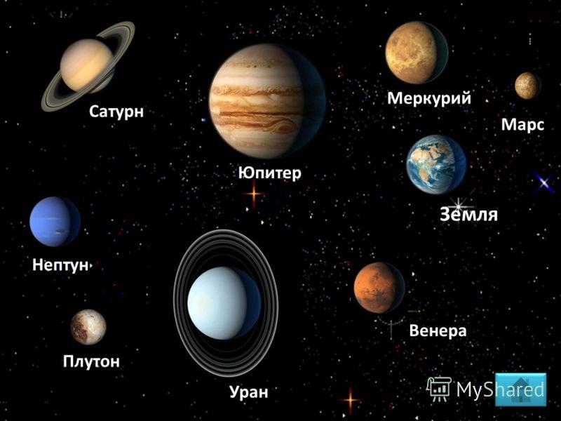 Земля Меркурий Венера Марс Юпитер Сатурн Уран Плутон Нептун